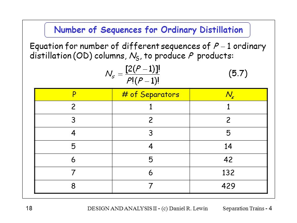 Number of Sequences for Ordinary Distillation