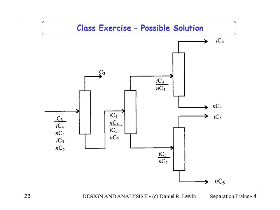 Class Exercise – Possible Solution