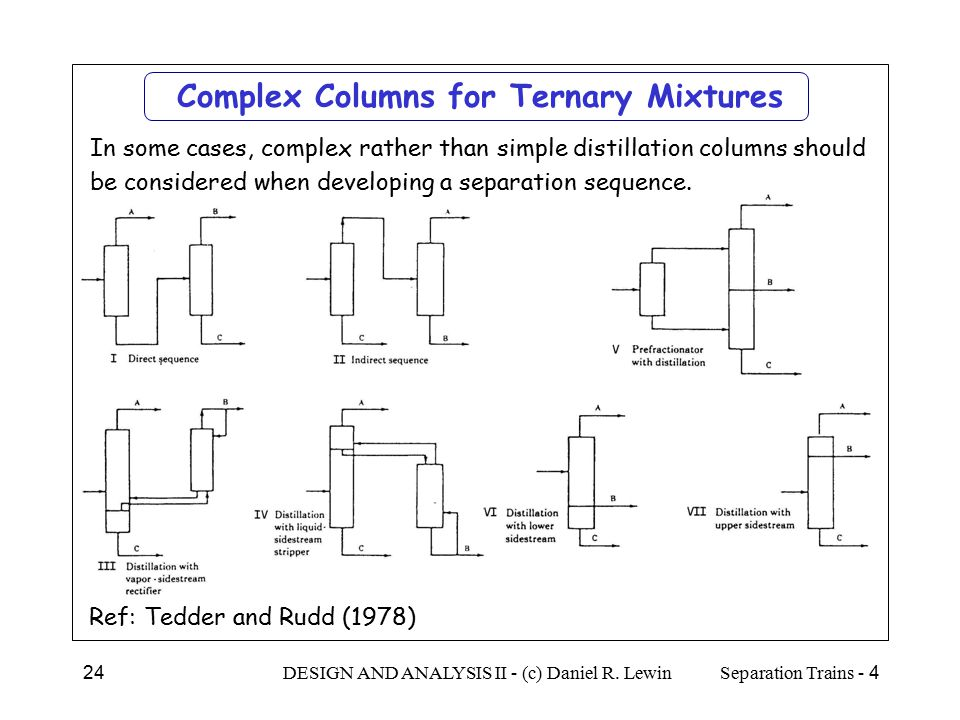 Complex Columns for Ternary Mixtures
