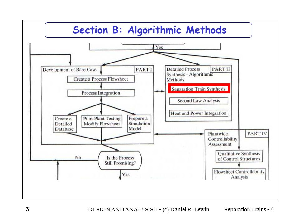 Section B: Algorithmic Methods