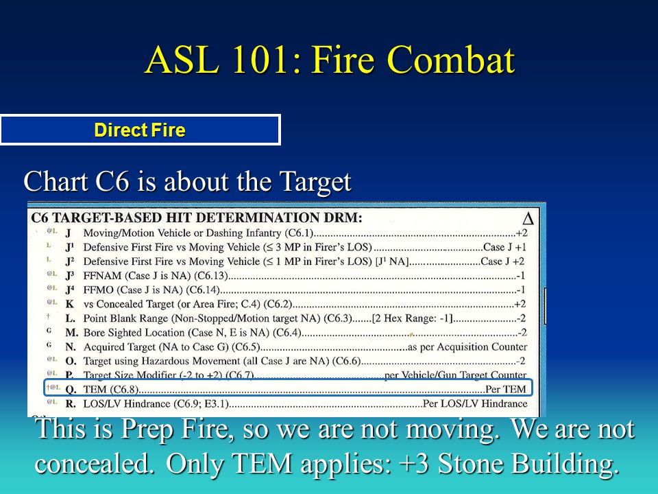 ASL 101: Fire Combat Chart C6 is about the Target
