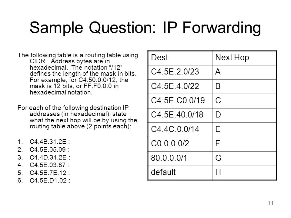 Sample Question: IP Forwarding