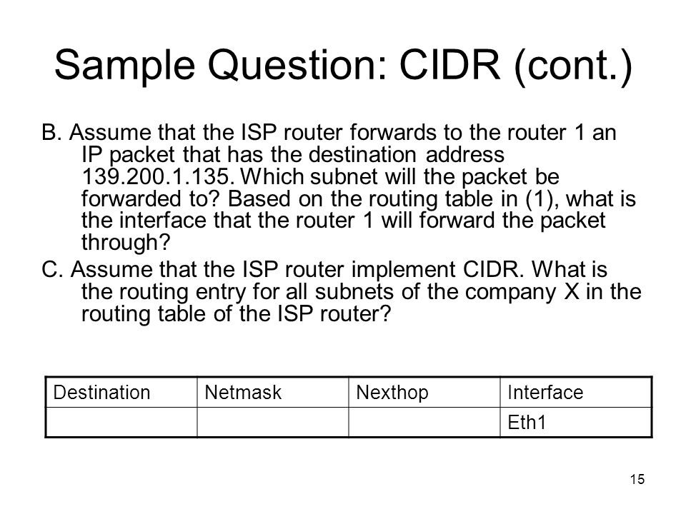 Sample Question: CIDR (cont.)