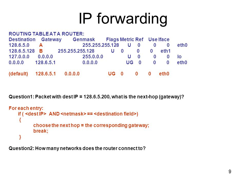 IP forwarding ROUTING TABLE AT A ROUTER: