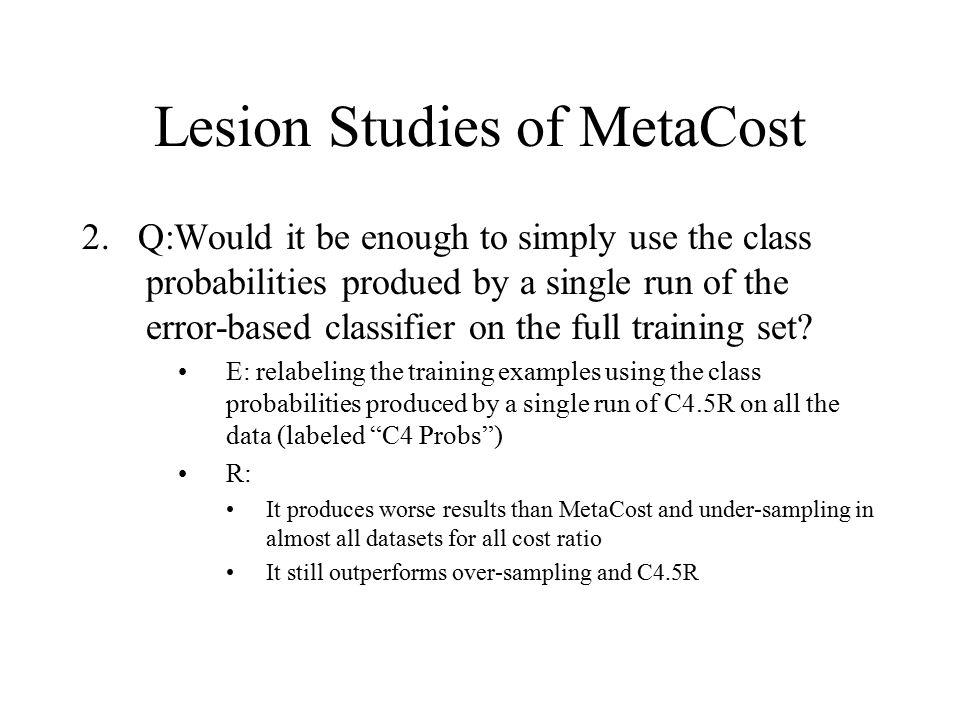 Lesion Studies of MetaCost