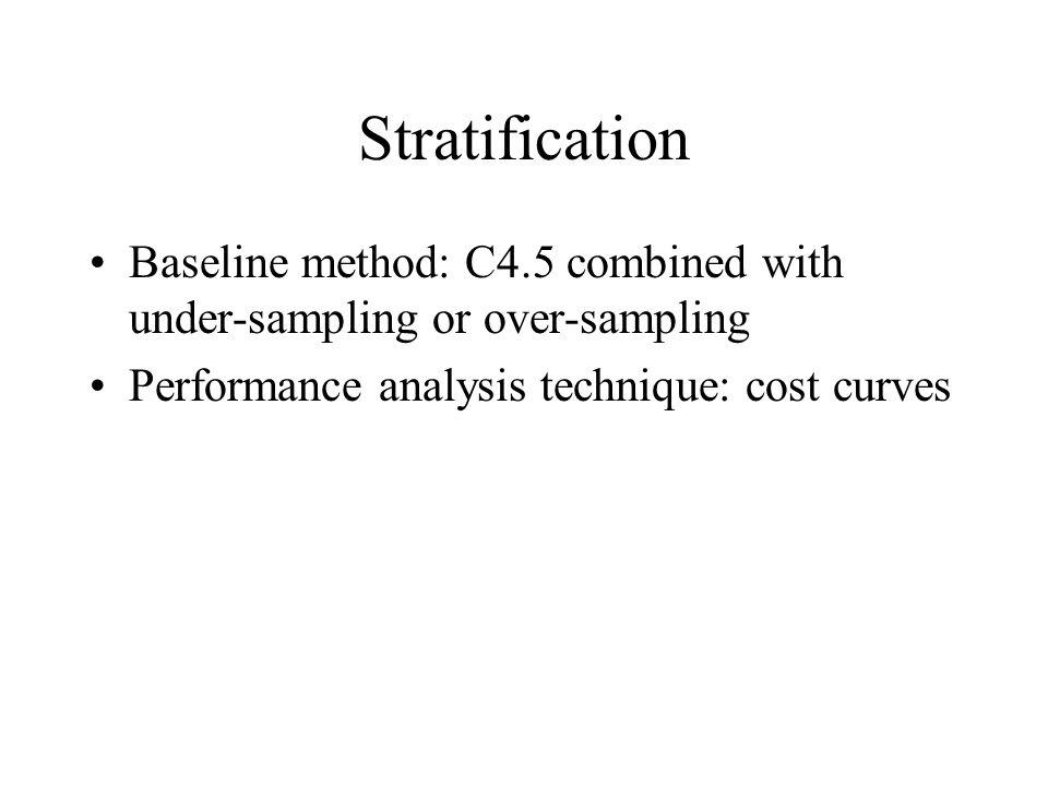 Stratification Baseline method: C4.5 combined with under-sampling or over-sampling.