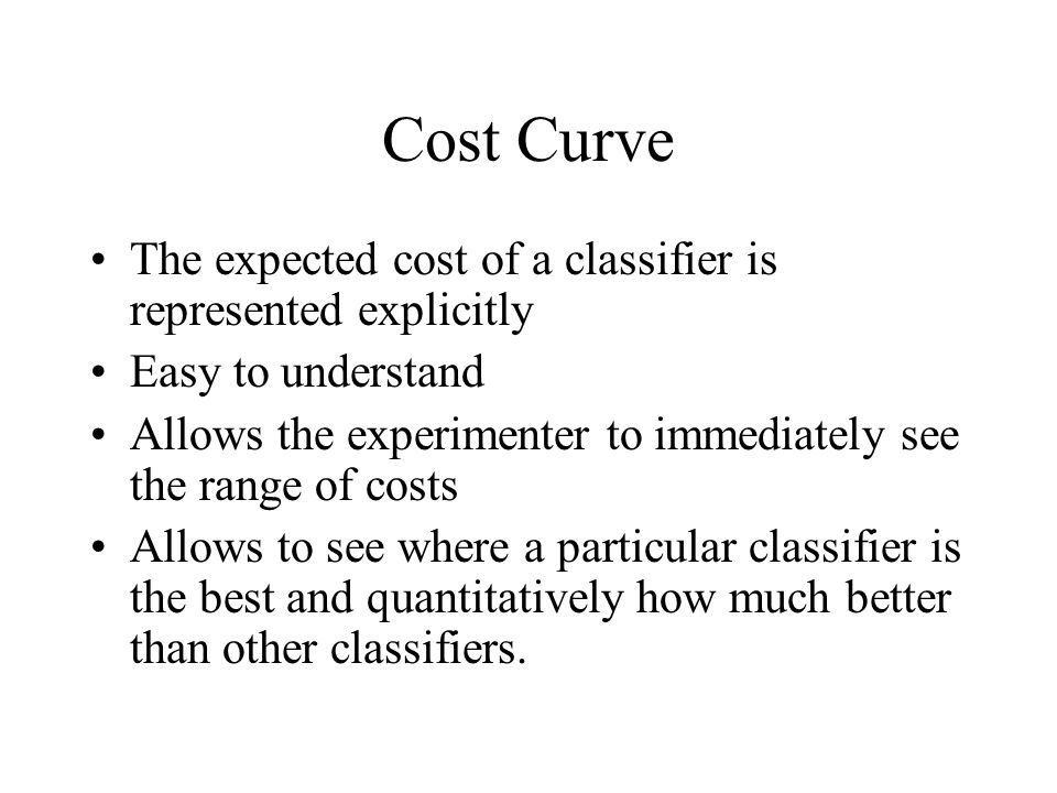 Cost Curve The expected cost of a classifier is represented explicitly