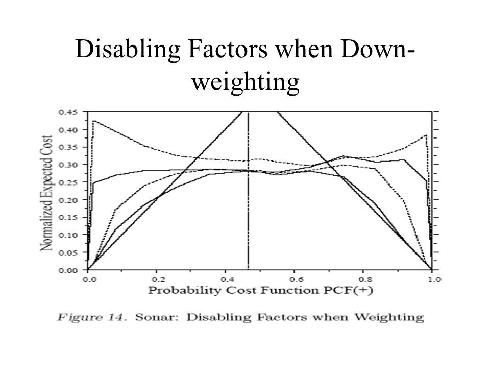 Disabling Factors when Down-weighting