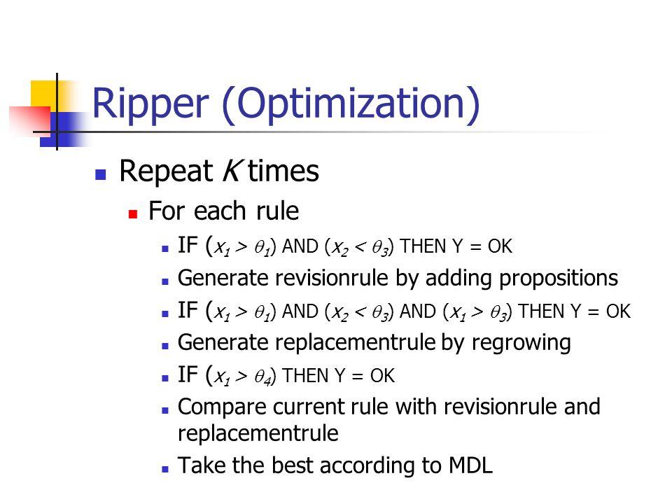 Ripper (Optimization)