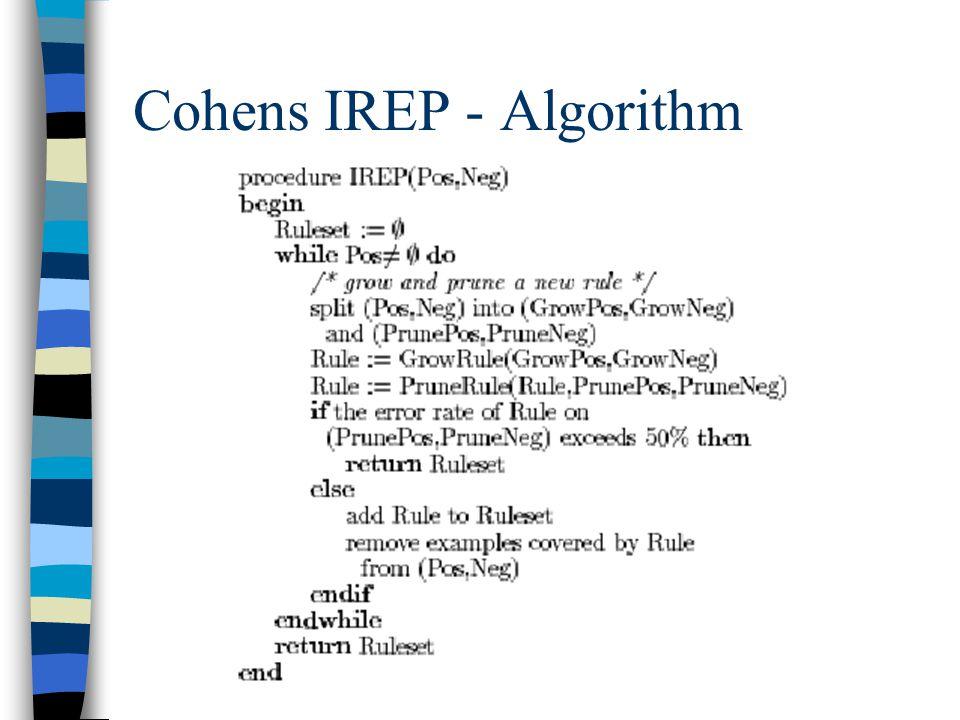 Cohens IREP - Algorithm