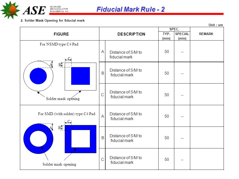 Fiducial Mark Rule - 2 FIGURE DESCRIPTION For NSMD type C4 Pad A