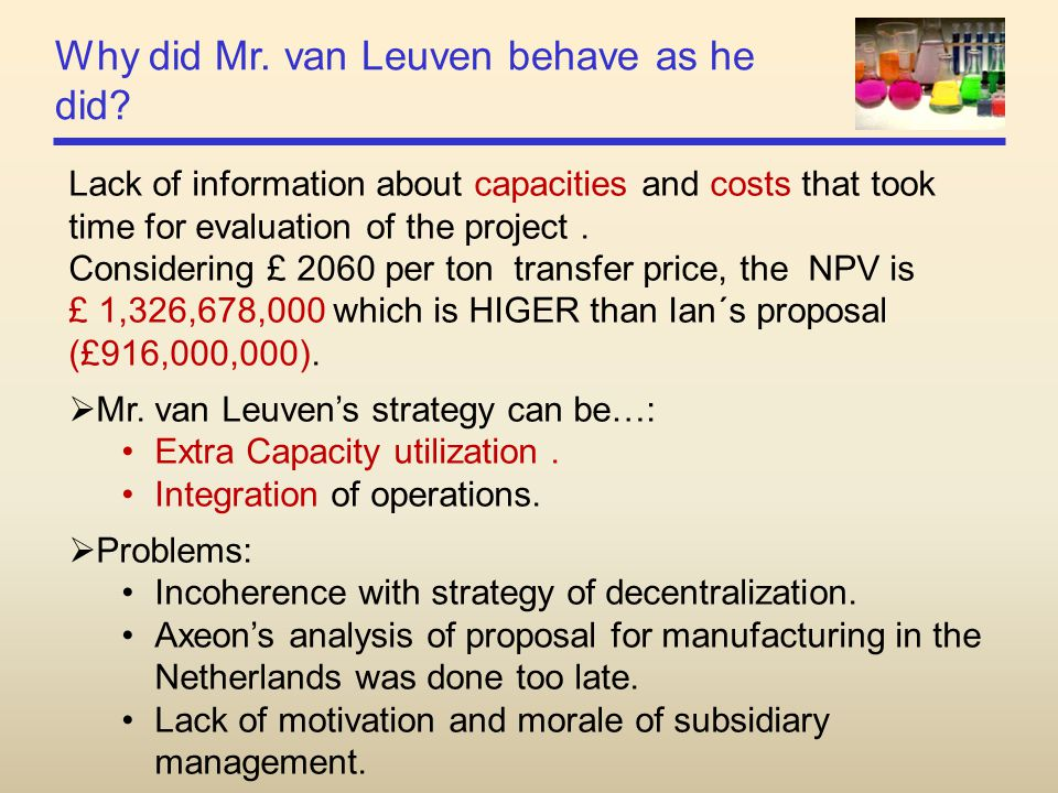 Why did Mr. van Leuven behave as he did