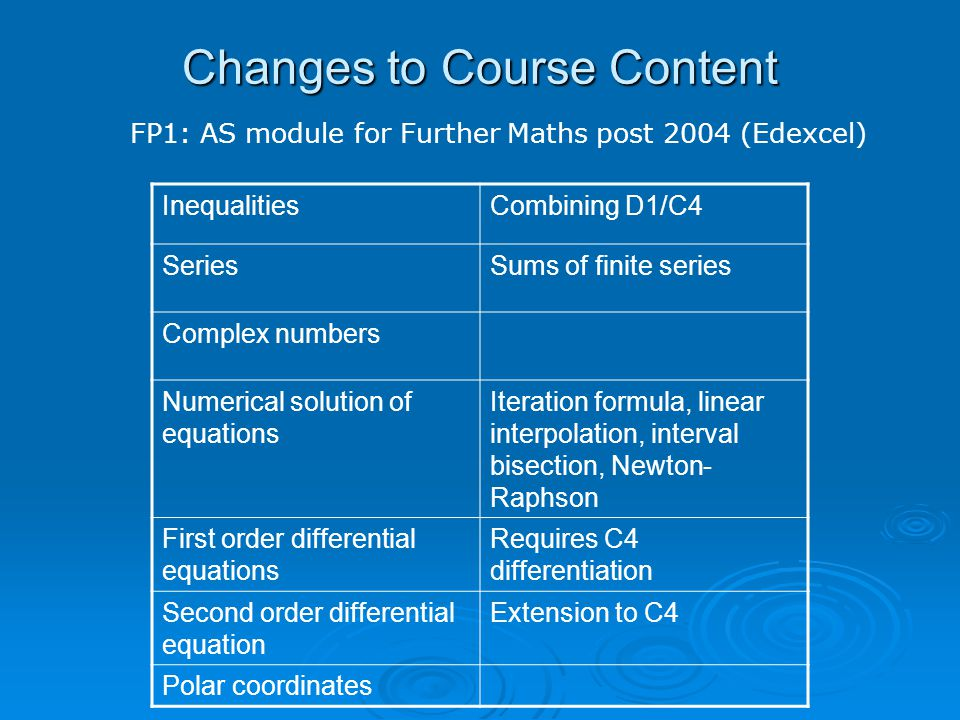 Changes to Course Content
