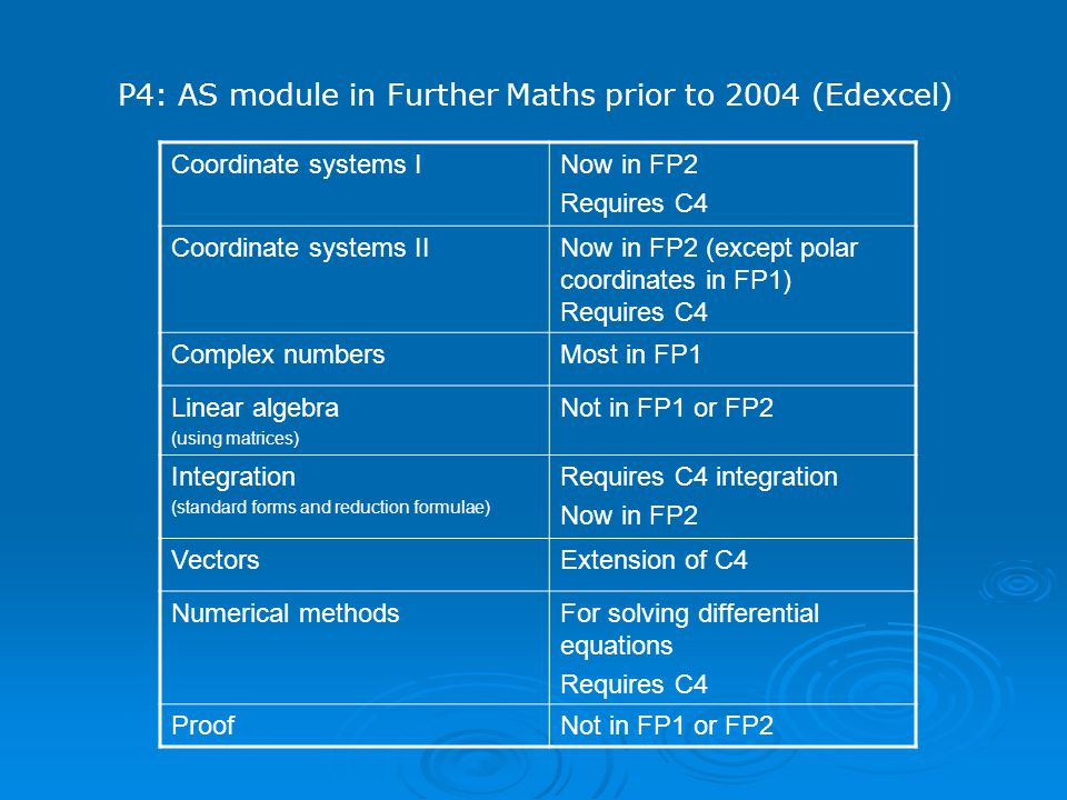 P4: AS module in Further Maths prior to 2004 (Edexcel)