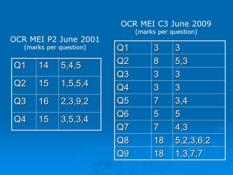 OCR MEI C3 June 2009 (marks per question) OCR MEI P2 June 2001. (marks per question) Q1. 3. Q2.