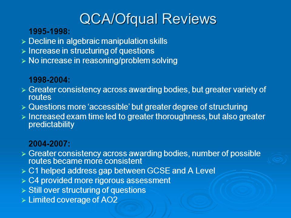 QCA/Ofqual Reviews 1995-1998: Decline in algebraic manipulation skills