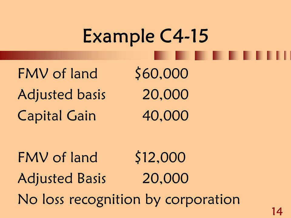 Example C4-15 FMV of land $60,000 Adjusted basis 20,000