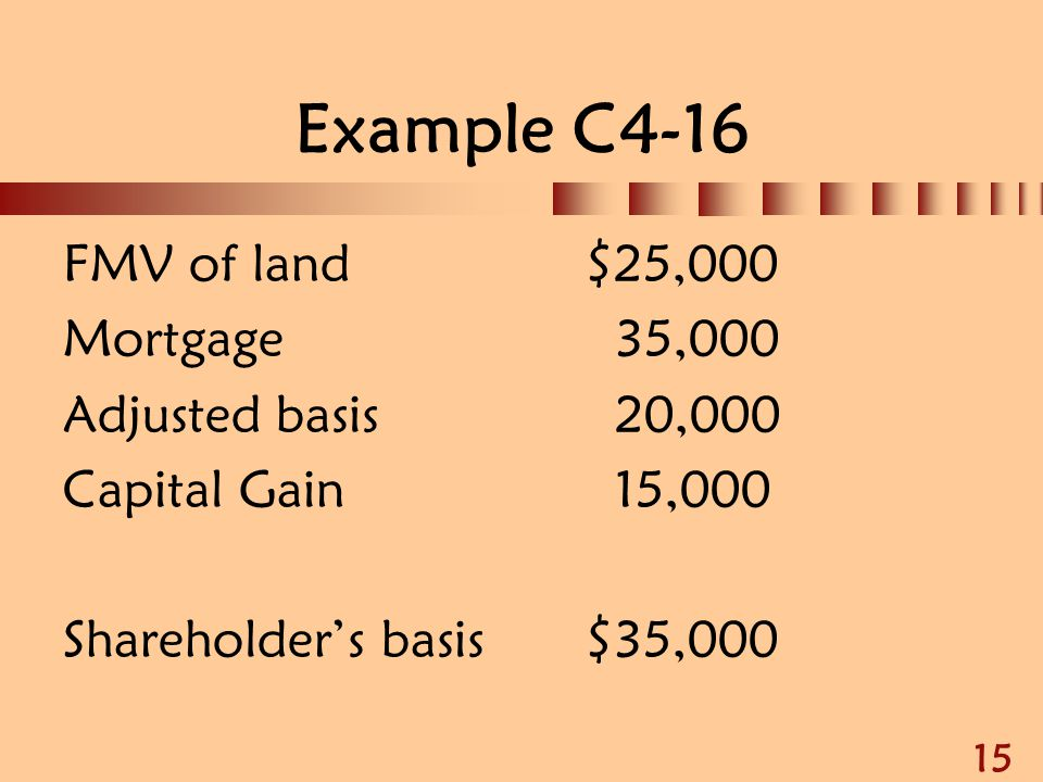 Example C4-16 FMV of land $25,000 Mortgage 35,000