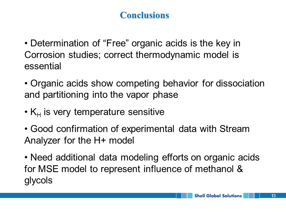Conclusions Determination of Free organic acids is the key in Corrosion studies; correct thermodynamic model is essential.