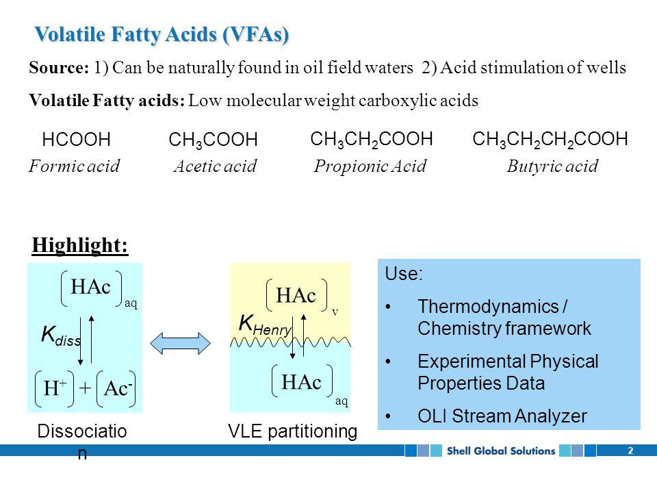 Volatile Fatty Acids (VFAs)