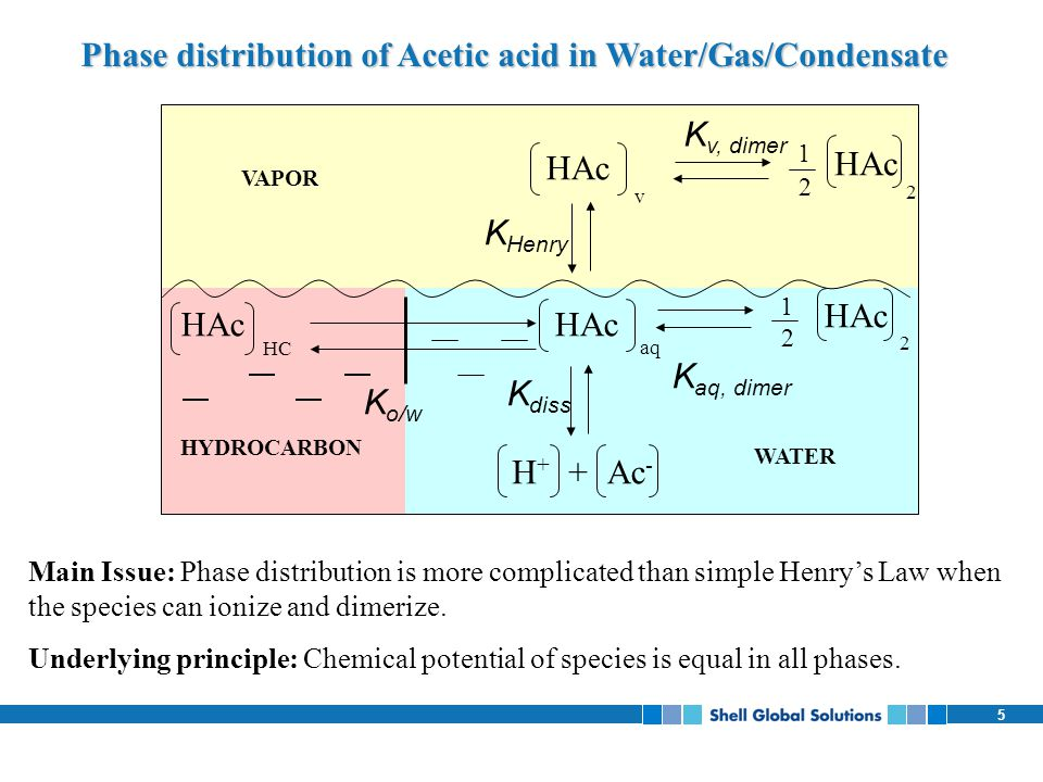 Phase distribution of Acetic acid in Water/Gas/Condensate