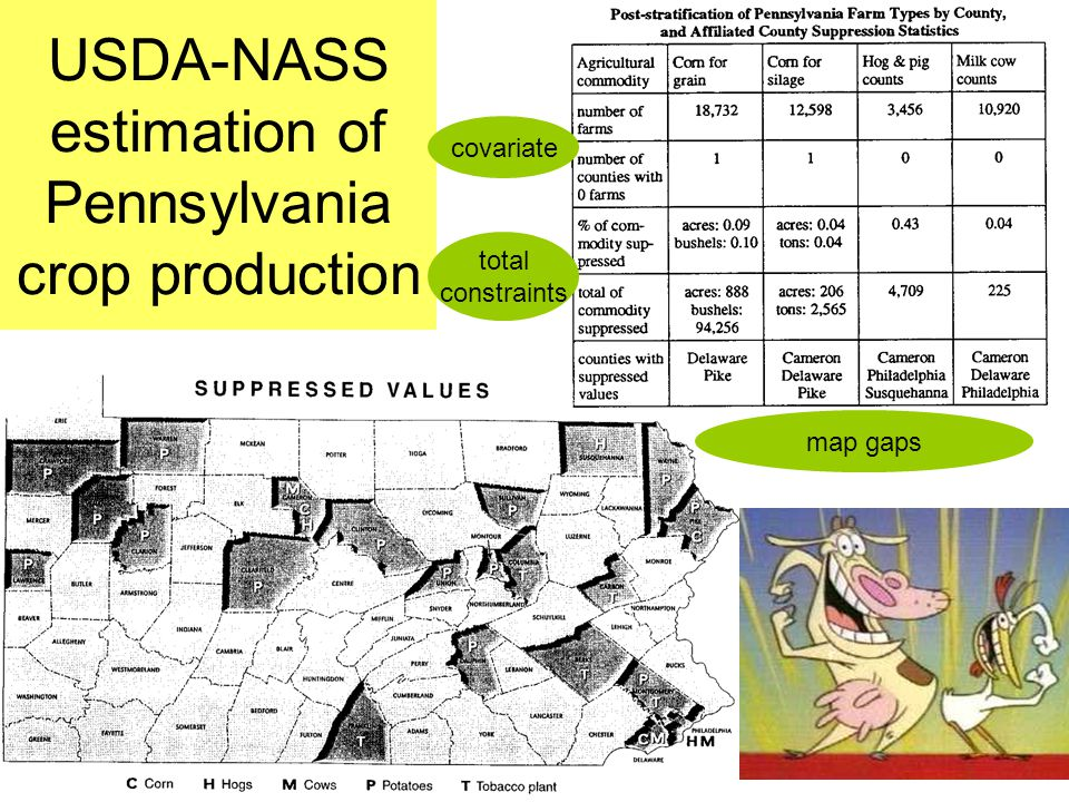 USDA-NASS estimation of Pennsylvania crop production