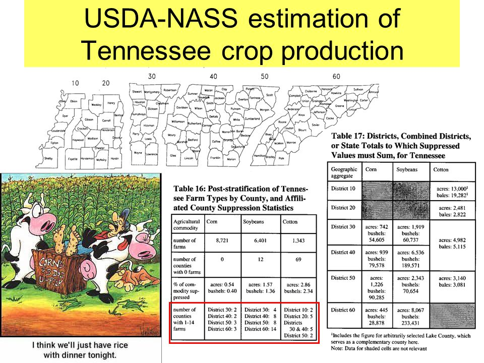 USDA-NASS estimation of Tennessee crop production