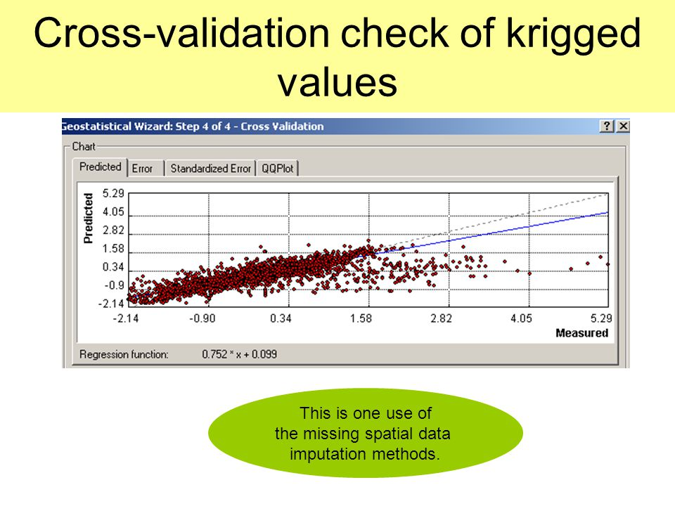 Cross-validation check of krigged values
