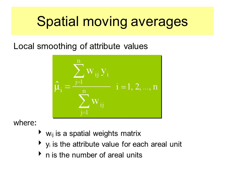 Spatial moving averages