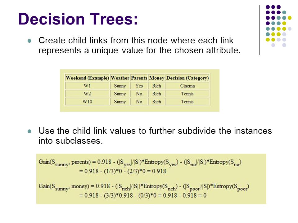 Decision Trees: Create child links from this node where each link represents a unique value for the chosen attribute.