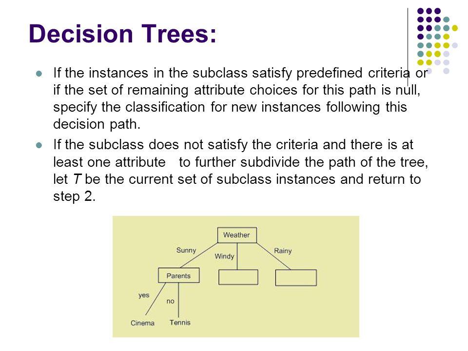 Decision Trees: