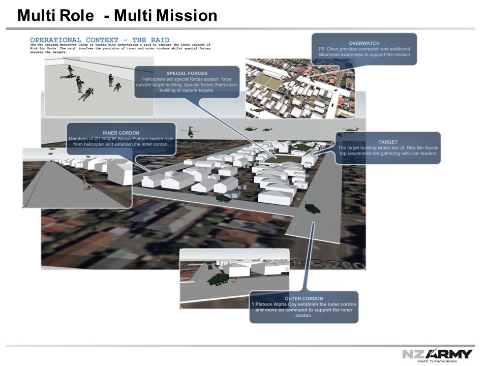 Multi Role - Multi Mission