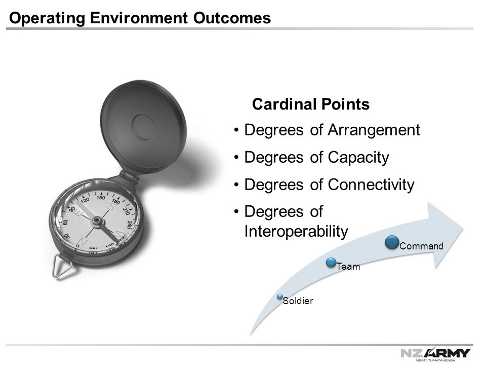 Operating Environment Outcomes