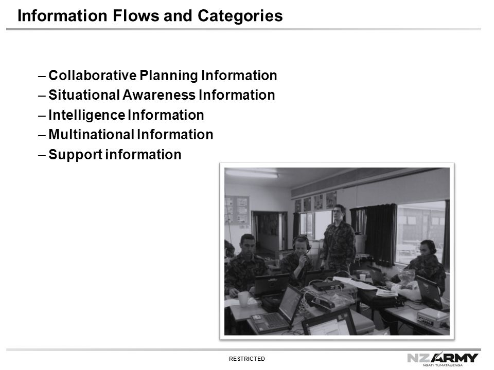 Information Flows and Categories