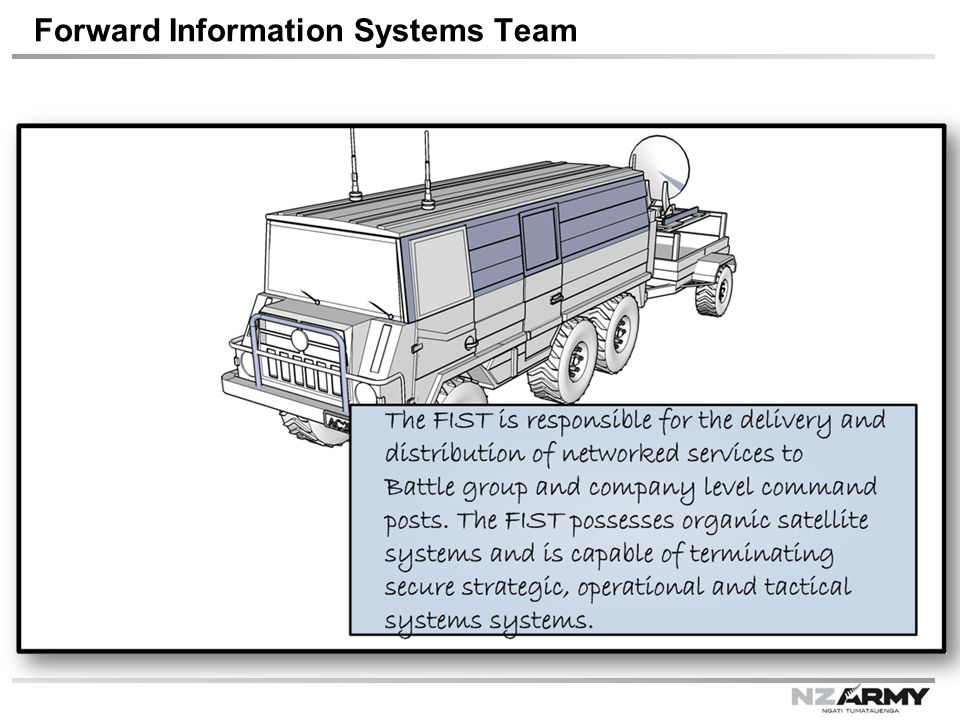 Forward Information Systems Team