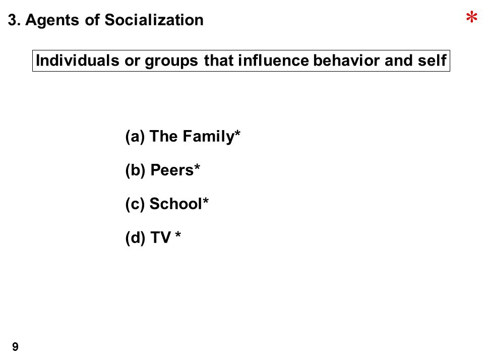 3. Agents of Socialization