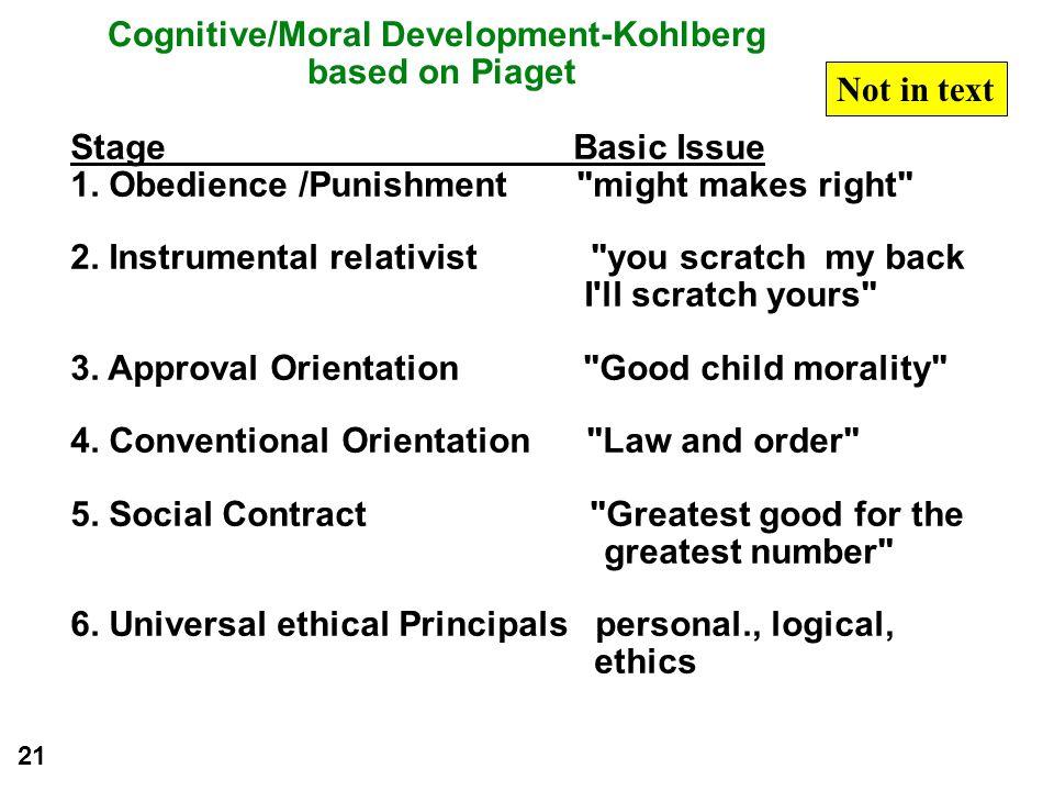 Cognitive/Moral Development-Kohlberg based on Piaget