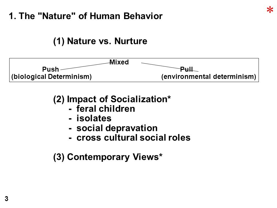 1. The Nature of Human Behavior