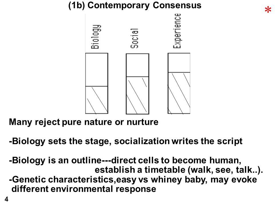 (1b) Contemporary Consensus