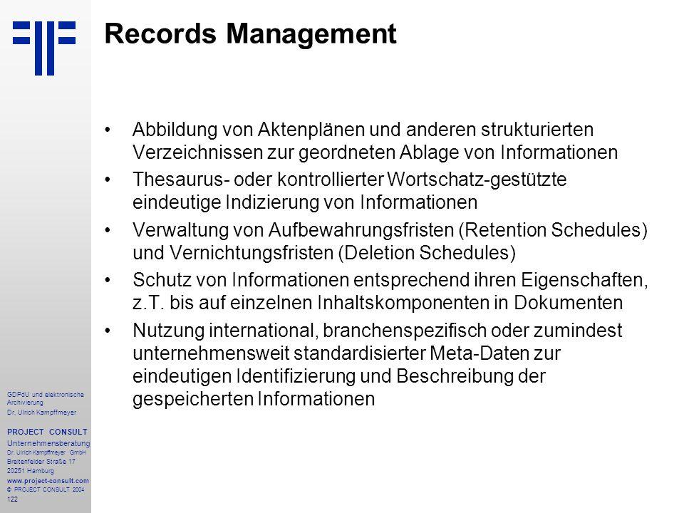 Records Management Abbildung von Aktenplänen und anderen strukturierten Verzeichnissen zur geordneten Ablage von Informationen.