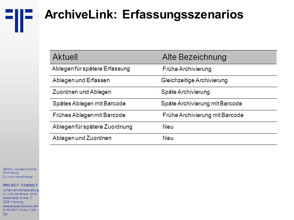ArchiveLink: Erfassungsszenarios