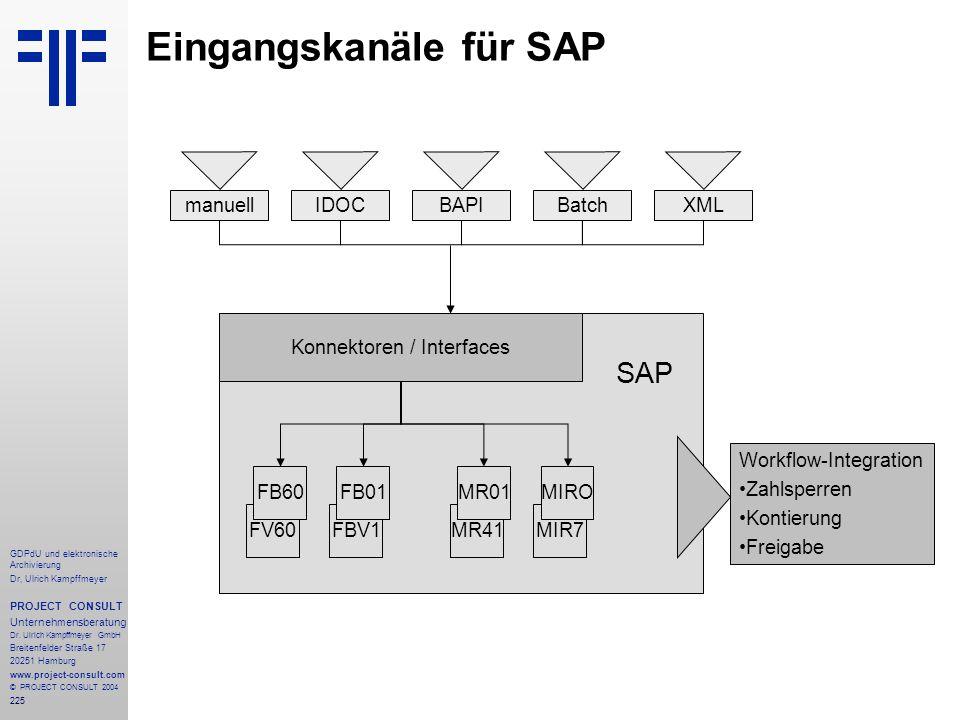 Eingangskanäle für SAP