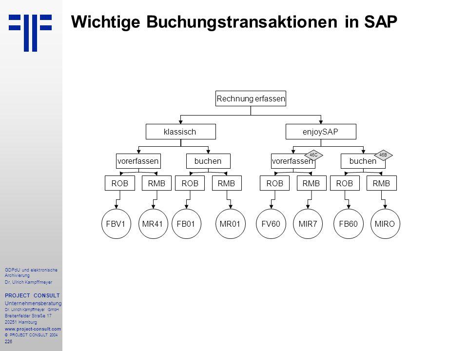 Wichtige Buchungstransaktionen in SAP