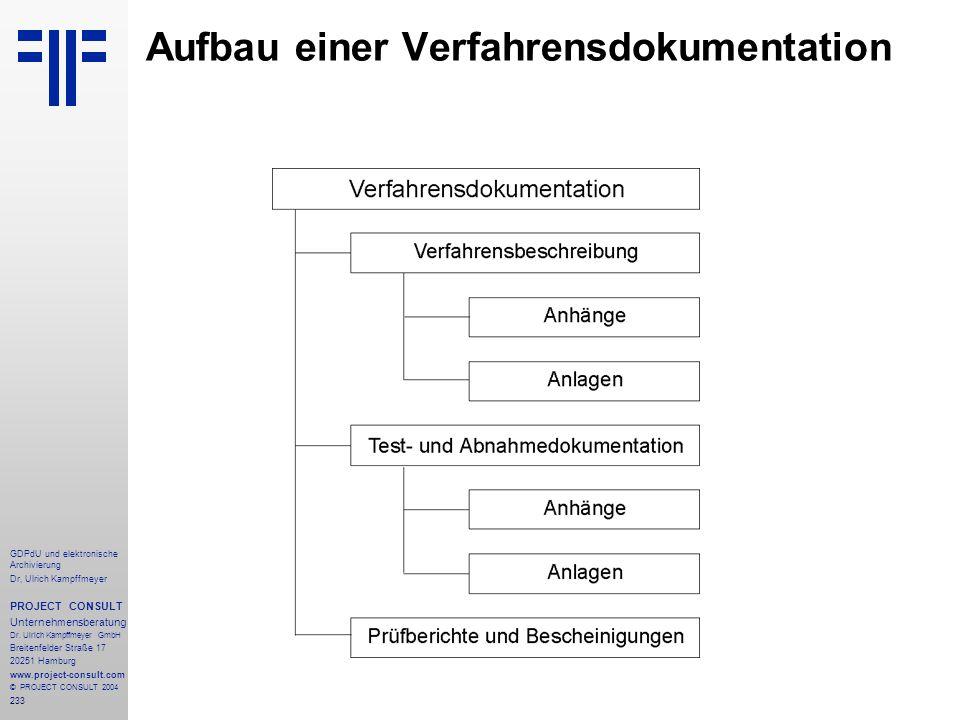 Aufbau einer Verfahrensdokumentation