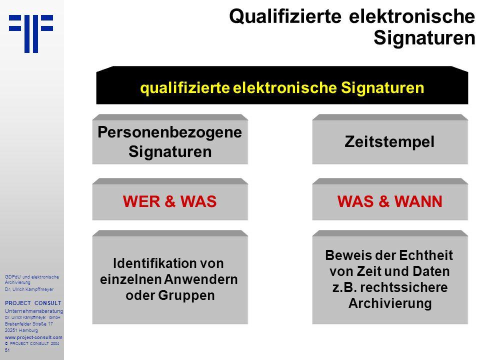Qualifizierte elektronische Signaturen