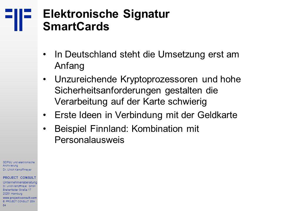 Elektronische Signatur SmartCards
