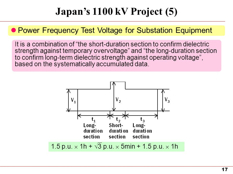 Japan's 1100 kV Project (5) Power Frequency Test Voltage for Substation Equipment.