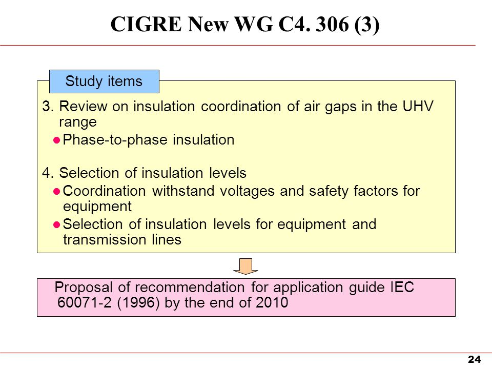 CIGRE New WG C4. 306 (3) Study items