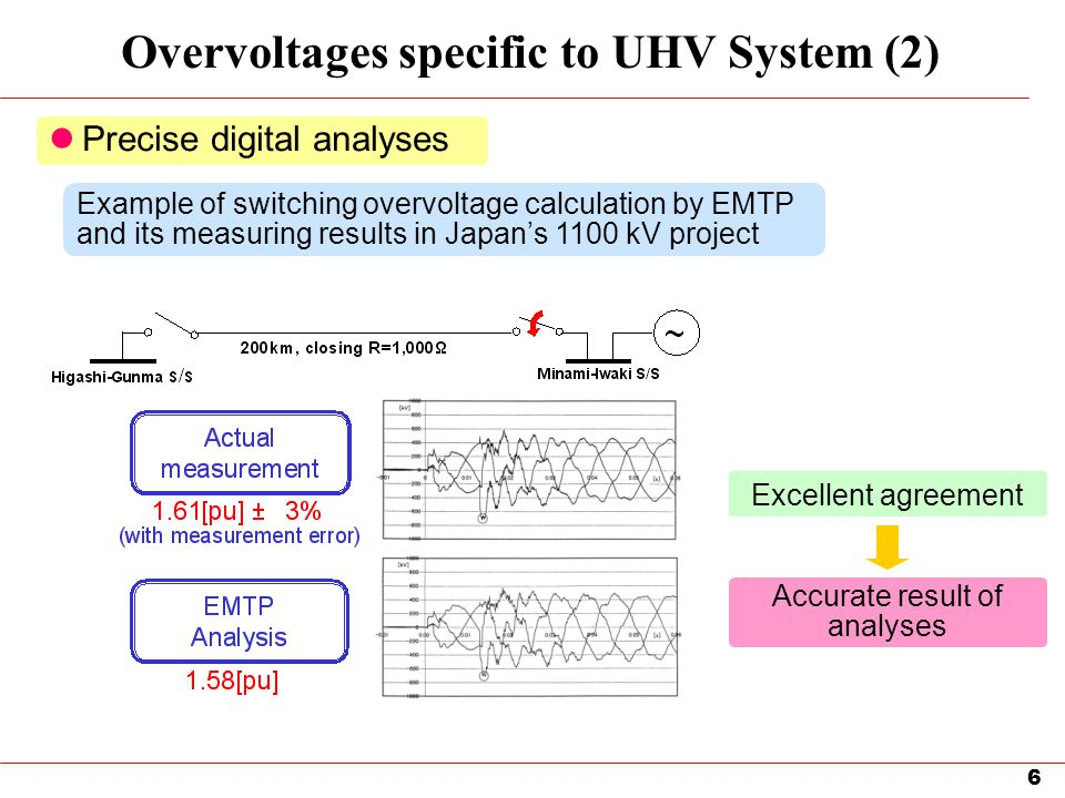 Overvoltages specific to UHV System (2)