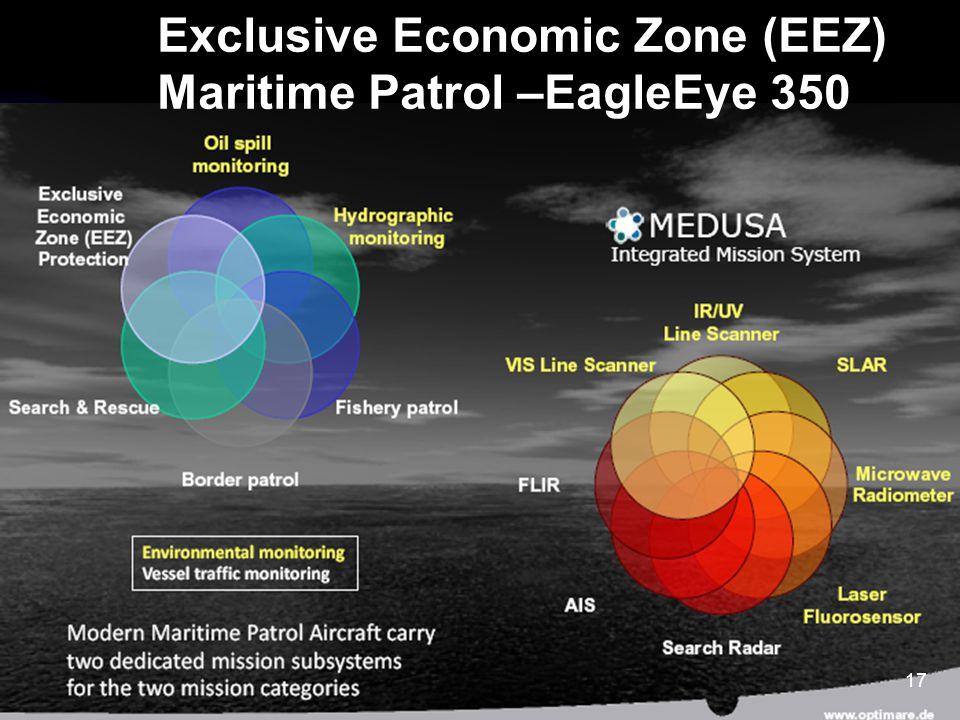Exclusive Economic Zone (EEZ)